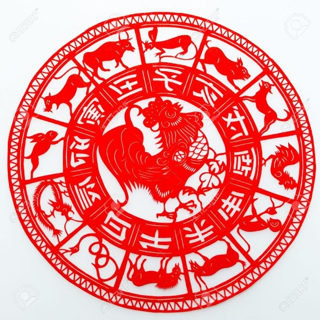 1131174_6642680-rooster-the-paper-cutting-the-chinese-zodiac-stock-photo